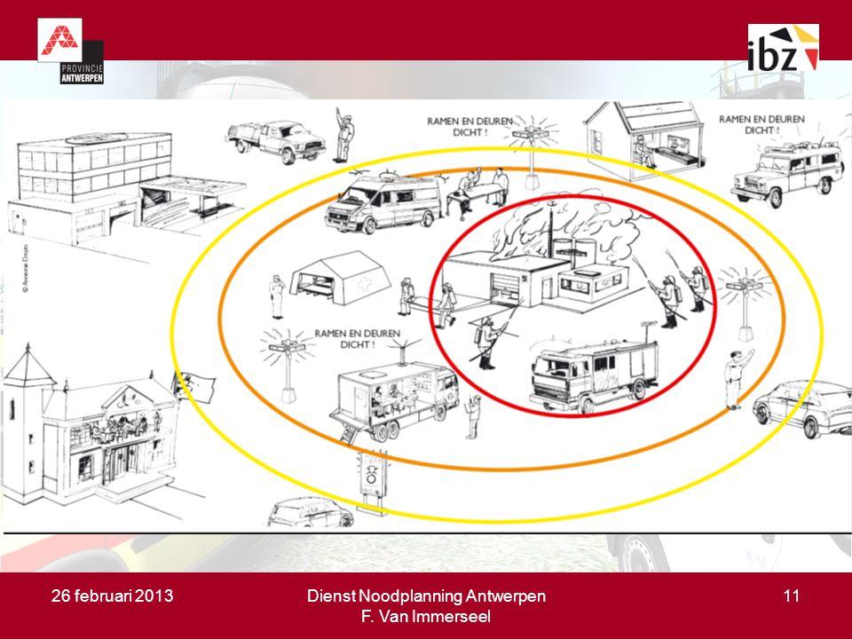 26 februari 2013Dienst Noodplanning Antwerpen F. Van Immerseel 11