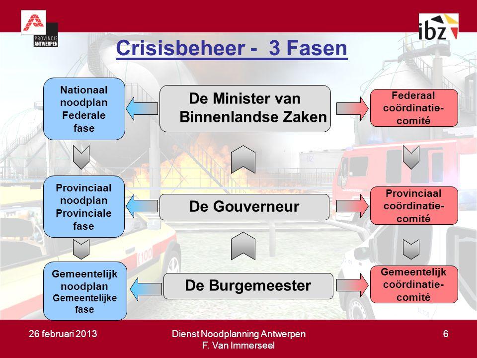 26 februari 2013Dienst Noodplanning Antwerpen F. Van Immerseel 6 Crisisbeheer - 3 Fasen Nationaal noodplan Federale fase De Minister van Binnenlandse