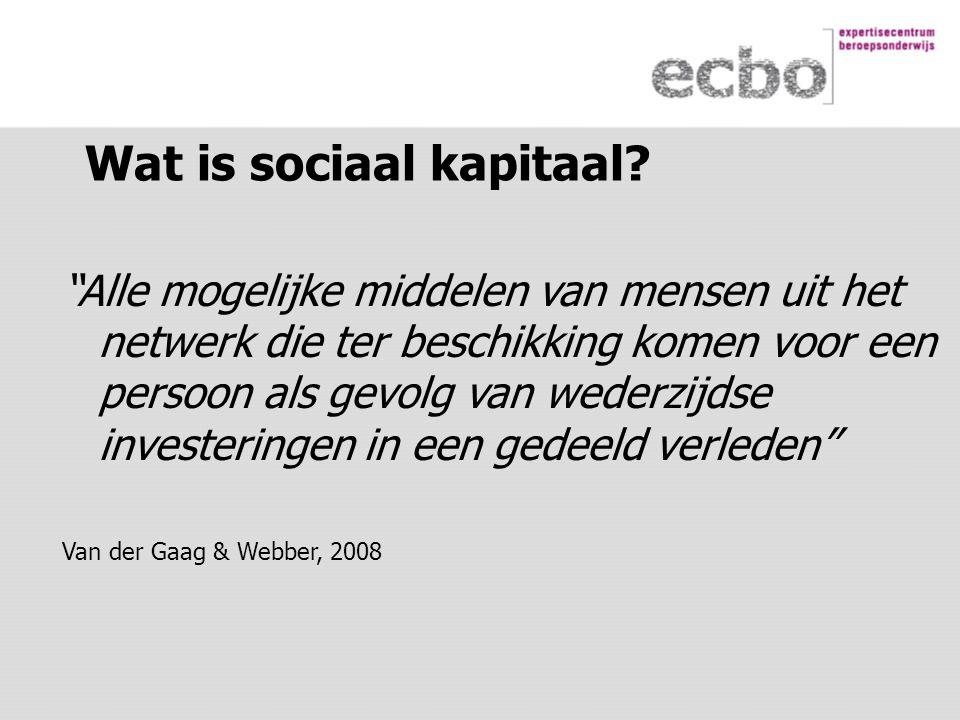 Soorten sociaal kapitaal Bonding Bridging