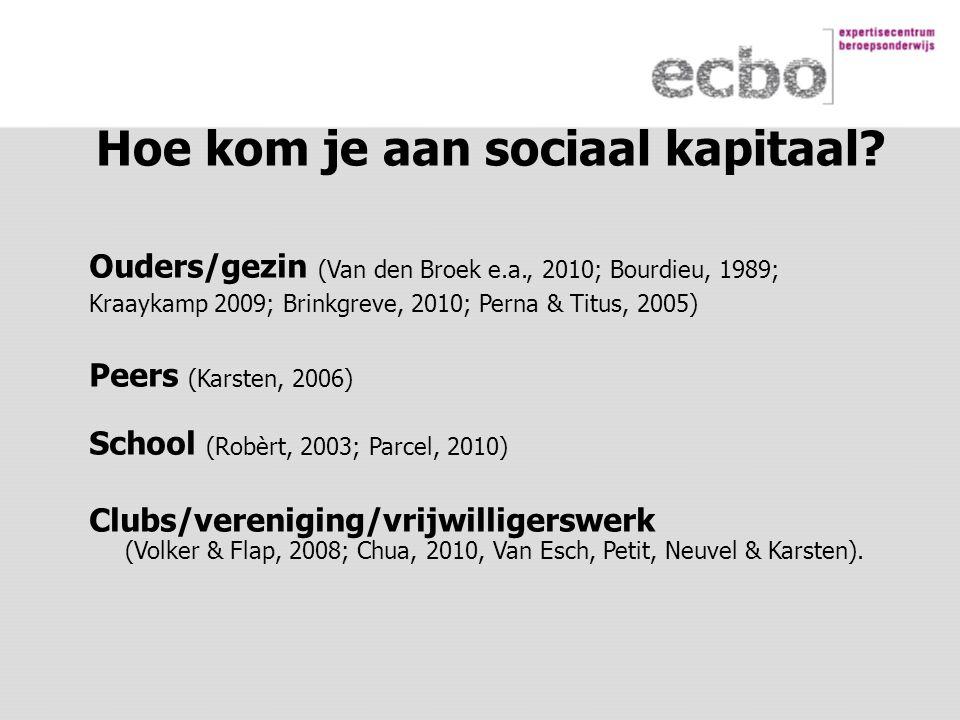 Hoe kom je aan sociaal kapitaal.