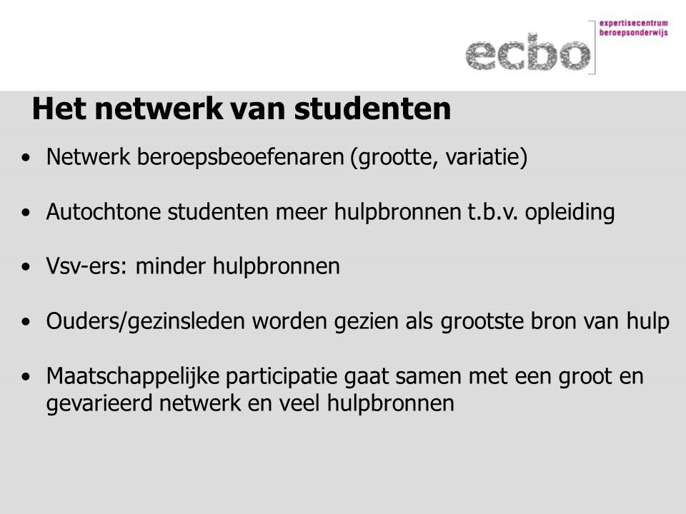 Het netwerk van studenten Netwerk beroepsbeoefenaren (grootte, variatie) Autochtone studenten meer hulpbronnen t.b.v.