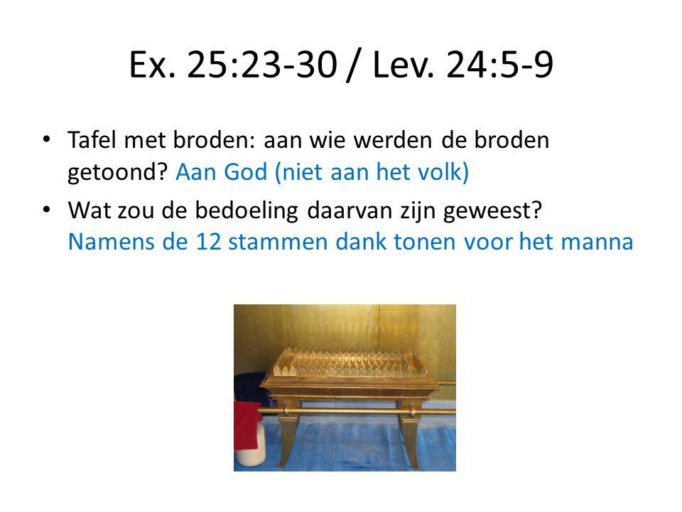 Ex. 25:23-30 / Lev. 24:5-9 Tafel met broden: aan wie werden de broden getoond? Aan God (niet aan het volk) Wat zou de bedoeling daarvan zijn geweest?