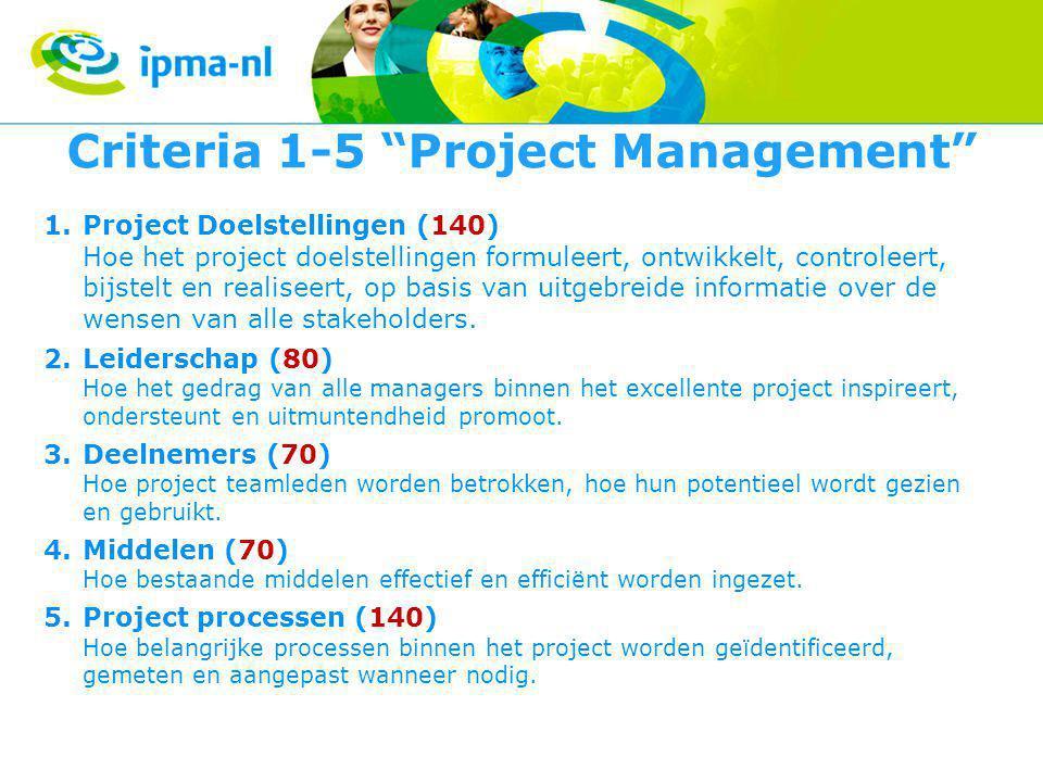 Criteria 1-5 Project Management 1.Project Doelstellingen (140) Hoe het project doelstellingen formuleert, ontwikkelt, controleert, bijstelt en realiseert, op basis van uitgebreide informatie over de wensen van alle stakeholders.