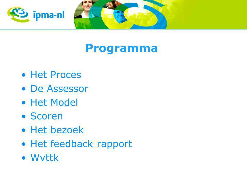 Programma Het Proces De Assessor Het Model Scoren Het bezoek Het feedback rapport Wvttk