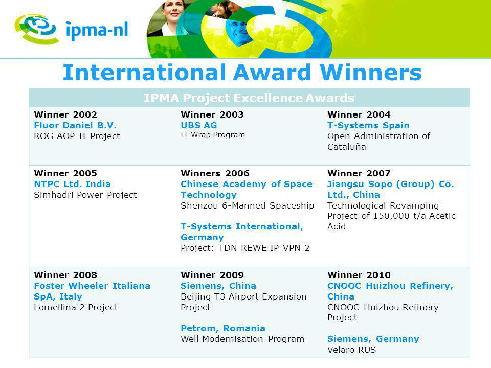 International Award Winners IPMA Project Excellence Awards Winner 2002 Fluor Daniel B.V.