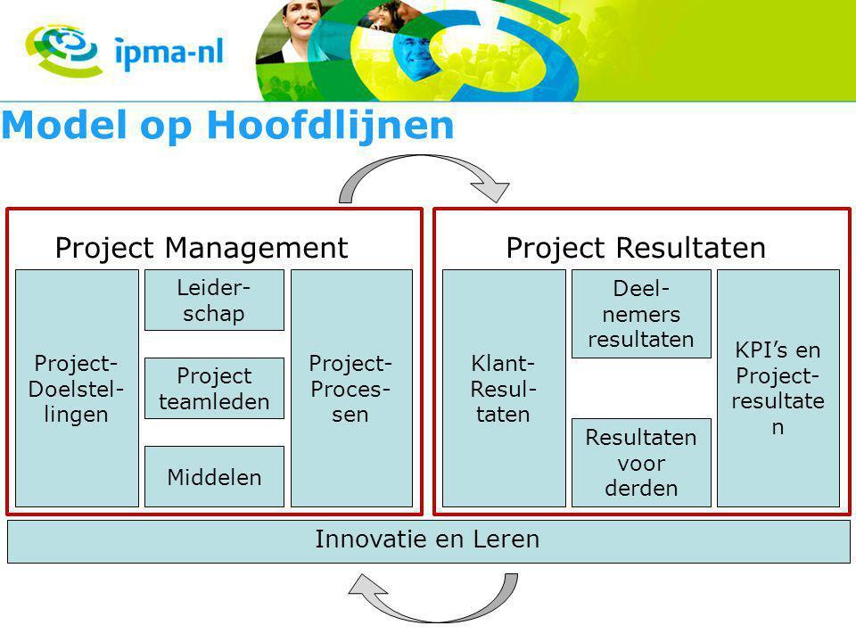 Project- Doelstel- lingen Project- Proces- sen Leider- schap Project teamleden Middelen Project Management Klant- Resul- taten KPI's en Project- resultate n Deel- nemers resultaten Resultaten voor derden Project Resultaten Innovatie en Leren Model op Hoofdlijnen