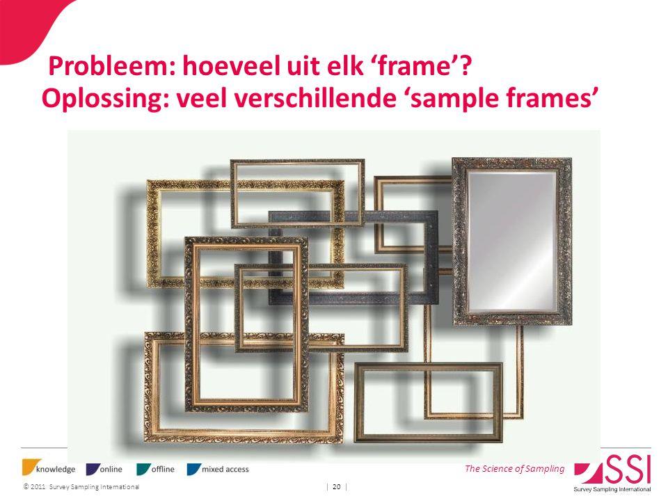The Science of Sampling © 2011 Survey Sampling International | 20 | Probleem: hoeveel uit elk 'frame'