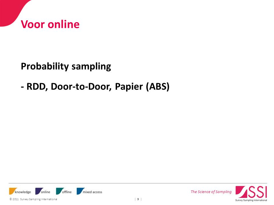 The Science of Sampling © 2011 Survey Sampling International | 9 | Voor online Probability sampling - RDD, Door-to-Door, Papier (ABS)