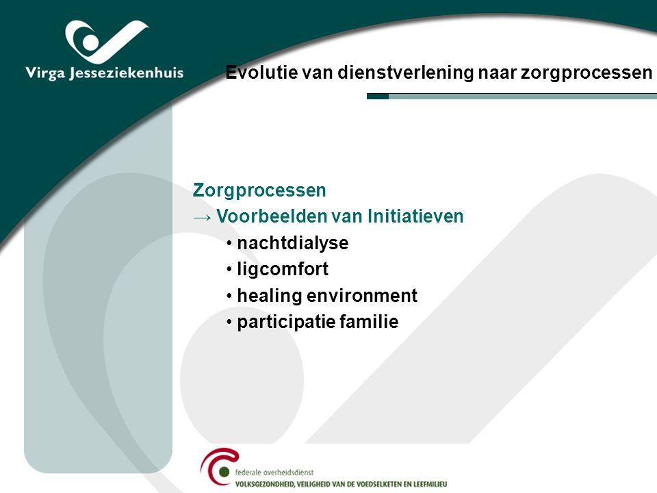 Evolutie van dienstverlening naar zorgprocessen Zorgprocessen → Voorbeelden van Initiatieven nachtdialyse ligcomfort healing environment participatie familie