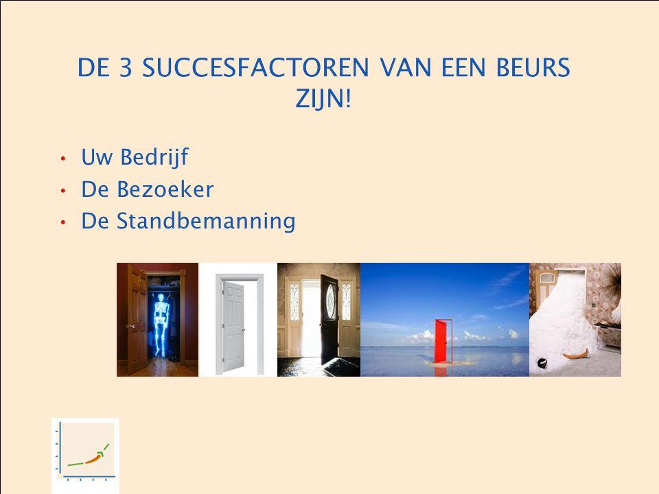 DE 3 SUCCESFACTOREN VAN EEN BEURS ZIJN! Uw Bedrijf De Bezoeker De Standbemanning