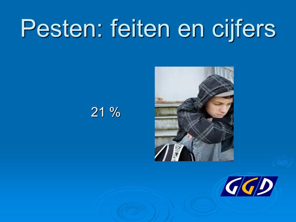 Pesten: feiten en cijfers 21 % 21 %