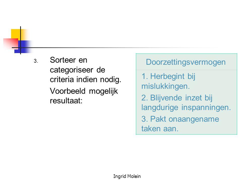 Ingrid Molein 3. Sorteer en categoriseer de criteria indien nodig. Voorbeeld mogelijk resultaat: Doorzettingsvermogen 1. Herbegint bij mislukkingen. 2