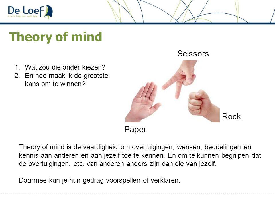 Theory of mind Scissors Rock Paper 1.Wat zou die ander kiezen? 2.En hoe maak ik de grootste kans om te winnen? Theory of mind is de vaardigheid om ove