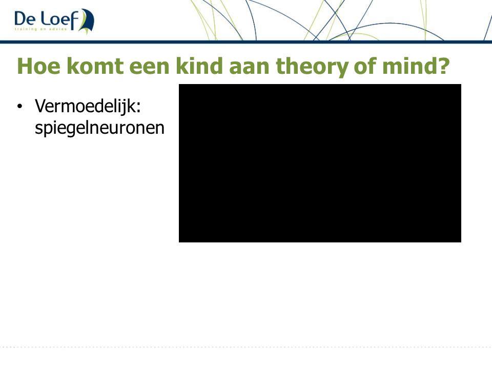 Hoe komt een kind aan theory of mind? Vermoedelijk: spiegelneuronen