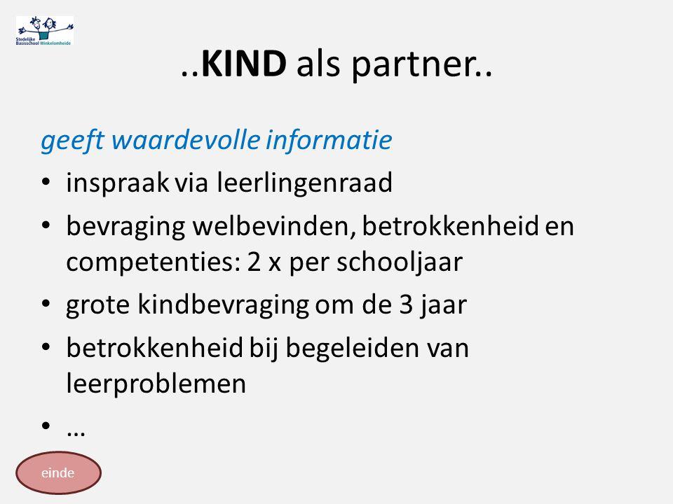 ..KIND als partner.. geeft waardevolle informatie inspraak via leerlingenraad bevraging welbevinden, betrokkenheid en competenties: 2 x per schooljaar