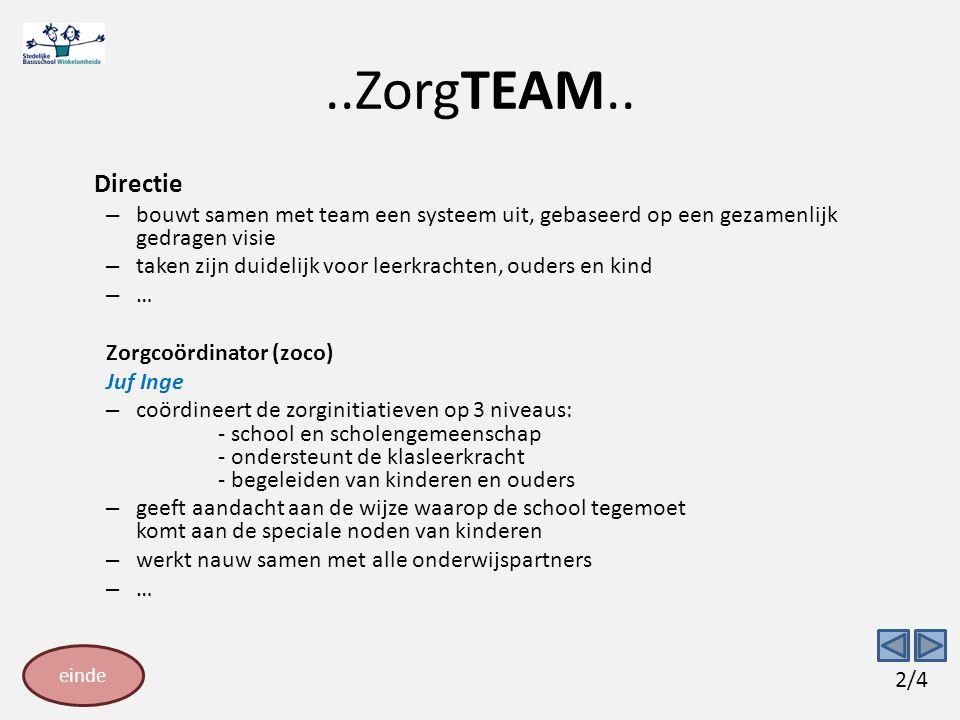 ..ZorgTEAM.. Directie – bouwt samen met team een systeem uit, gebaseerd op een gezamenlijk gedragen visie – taken zijn duidelijk voor leerkrachten, ou