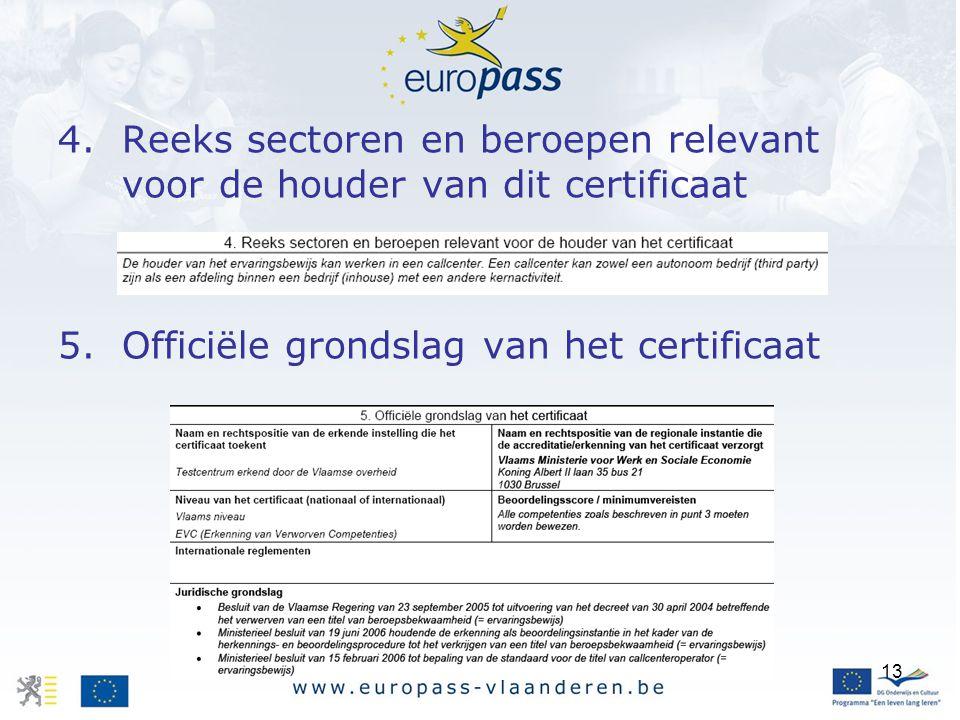13 4.Reeks sectoren en beroepen relevant voor de houder van dit certificaat 5.Officiële grondslag van het certificaat