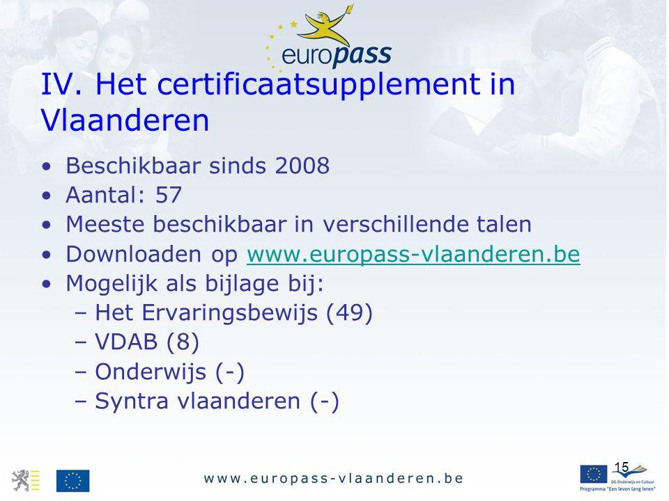 15 IV. Het certificaatsupplement in Vlaanderen Beschikbaar sinds 2008 Aantal: 57 Meeste beschikbaar in verschillende talen Downloaden op www.europass-