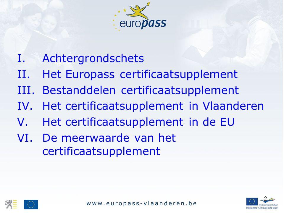 2 I.Achtergrondschets II.Het Europass certificaatsupplement III.Bestanddelen certificaatsupplement IV.Het certificaatsupplement in Vlaanderen V.Het certificaatsupplement in de EU VI.De meerwaarde van het certificaatsupplement