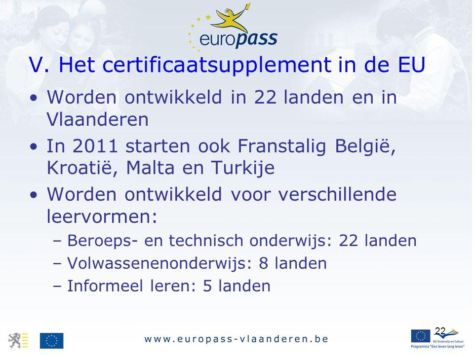 22 V. Het certificaatsupplement in de EU Worden ontwikkeld in 22 landen en in Vlaanderen In 2011 starten ook Franstalig België, Kroatië, Malta en Turk