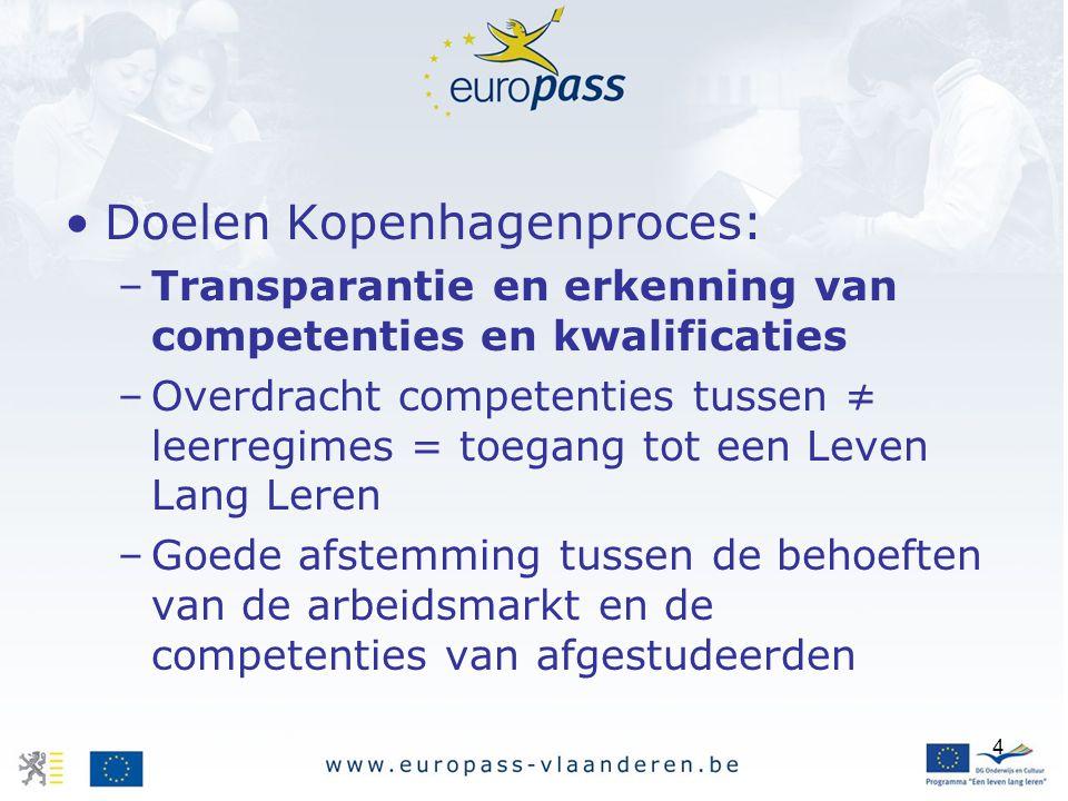 4 Doelen Kopenhagenproces: –Transparantie en erkenning van competenties en kwalificaties –Overdracht competenties tussen ≠ leerregimes = toegang tot e