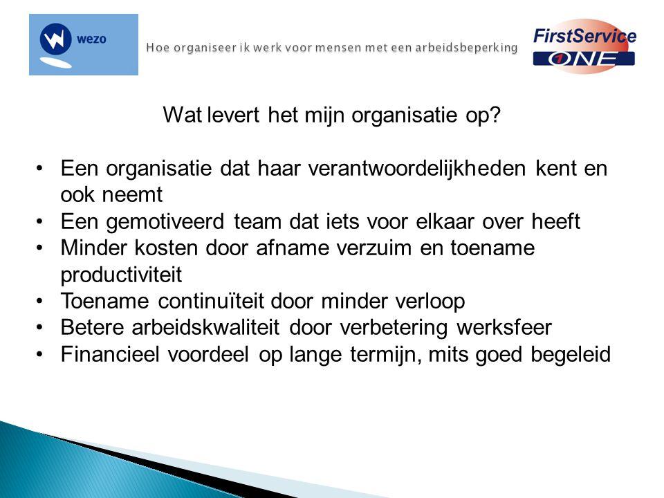 Wat levert het mijn organisatie op? Een organisatie dat haar verantwoordelijkheden kent en ook neemt Een gemotiveerd team dat iets voor elkaar over he