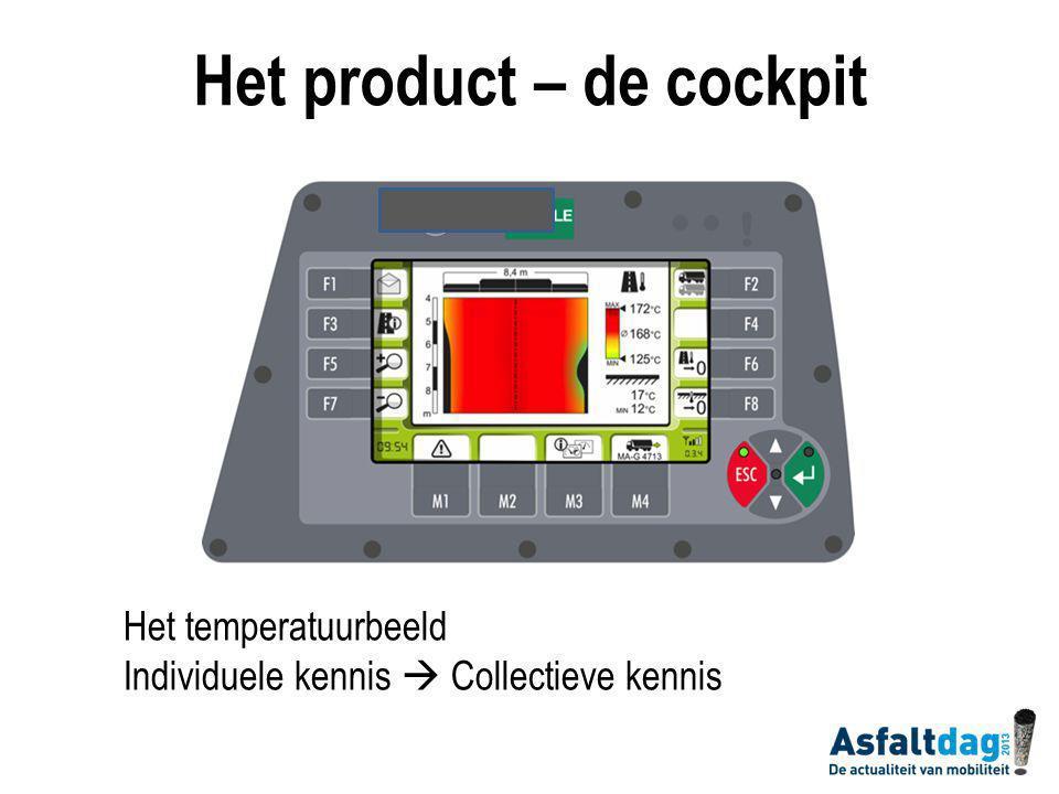 Het temperatuurbeeld Individuele kennis  Collectieve kennis Het product – de cockpit