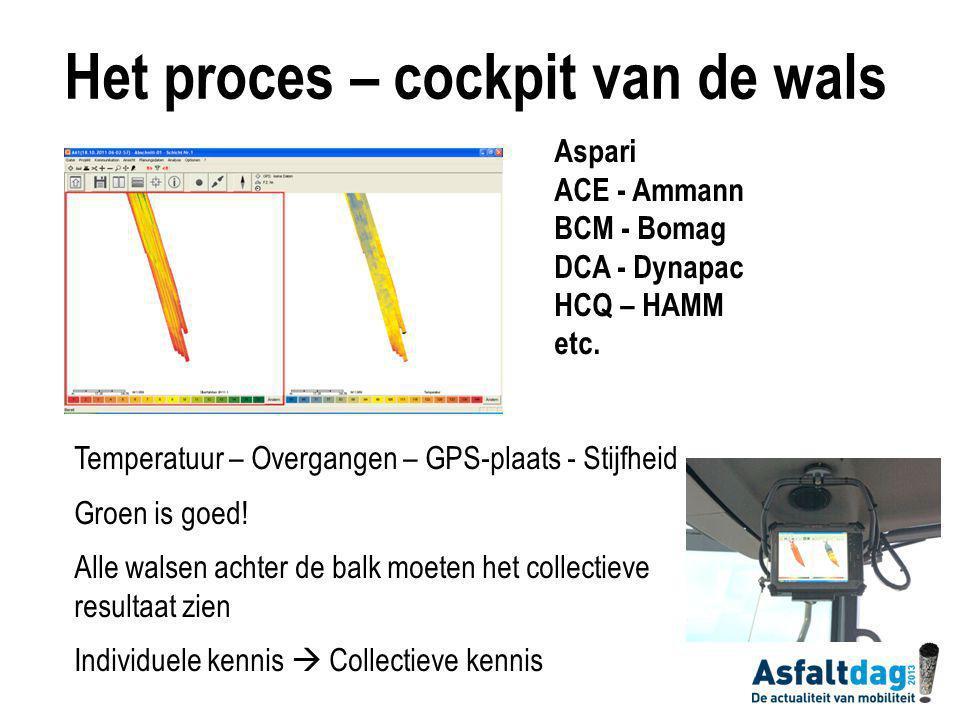 Aspari ACE - Ammann BCM - Bomag DCA - Dynapac HCQ – HAMM etc.
