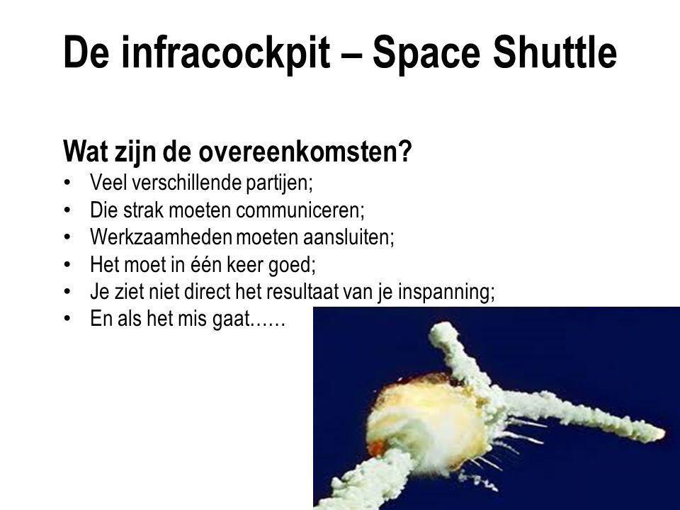 De infracockpit – Space Shuttle Wat zijn de overeenkomsten.