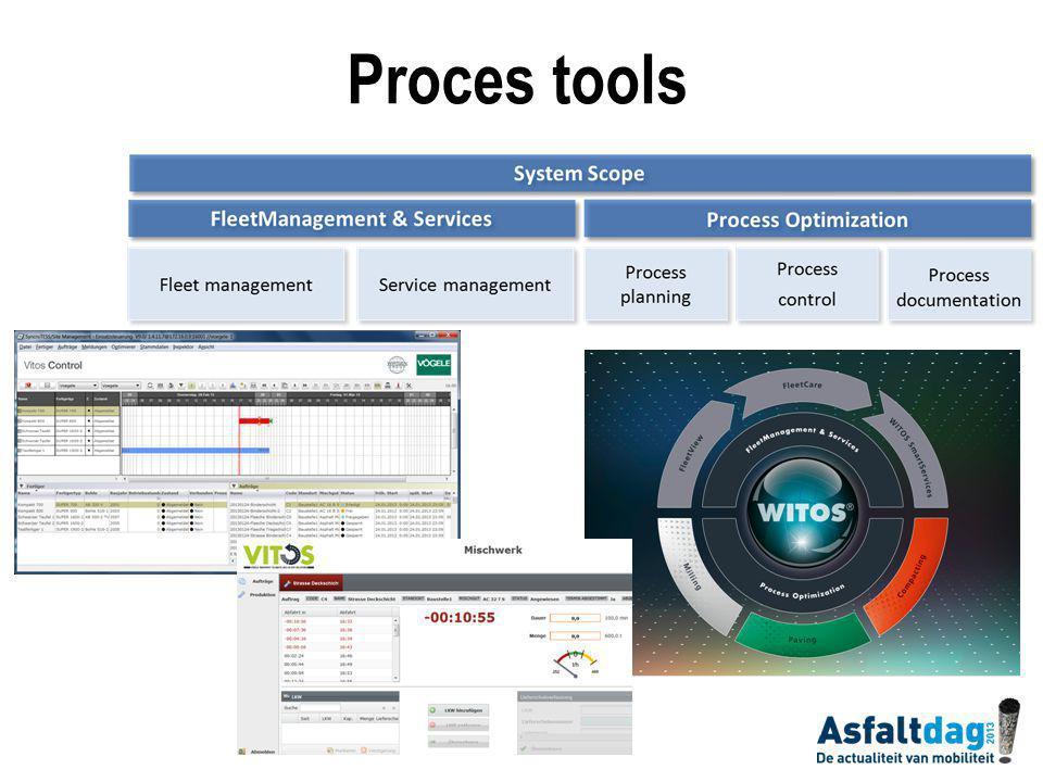 Proces tools