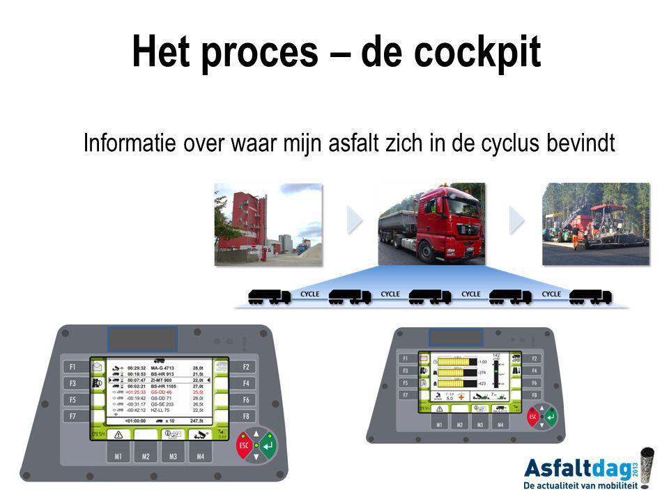 Informatie over waar mijn asfalt zich in de cyclus bevindt Het proces – de cockpit