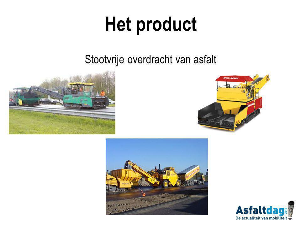 Stootvrije overdracht van asfalt Het product