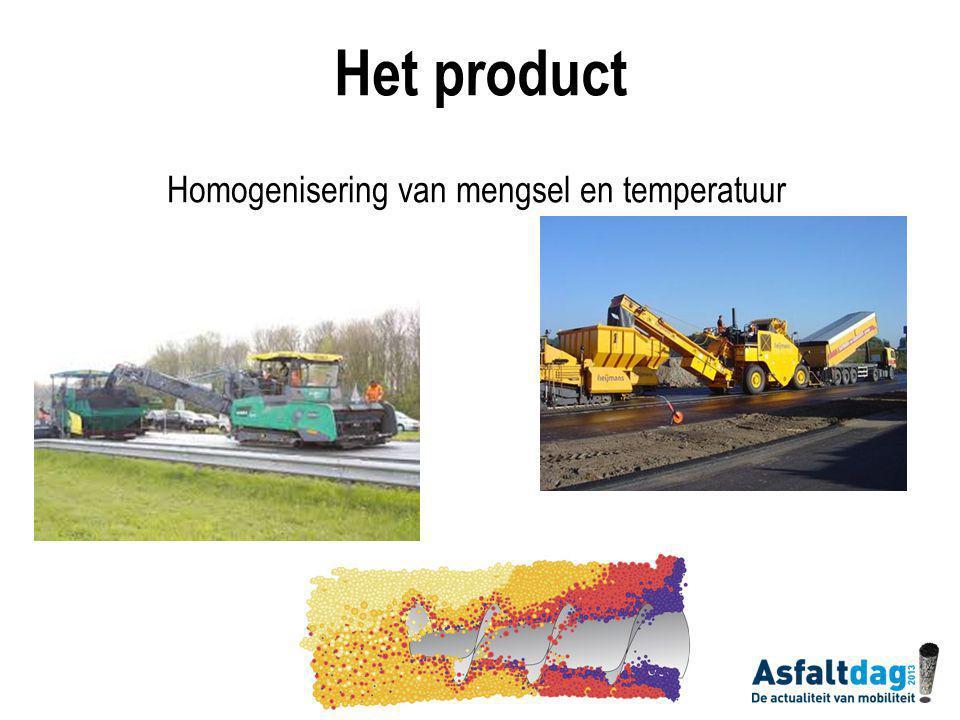 Homogenisering van mengsel en temperatuur Het product