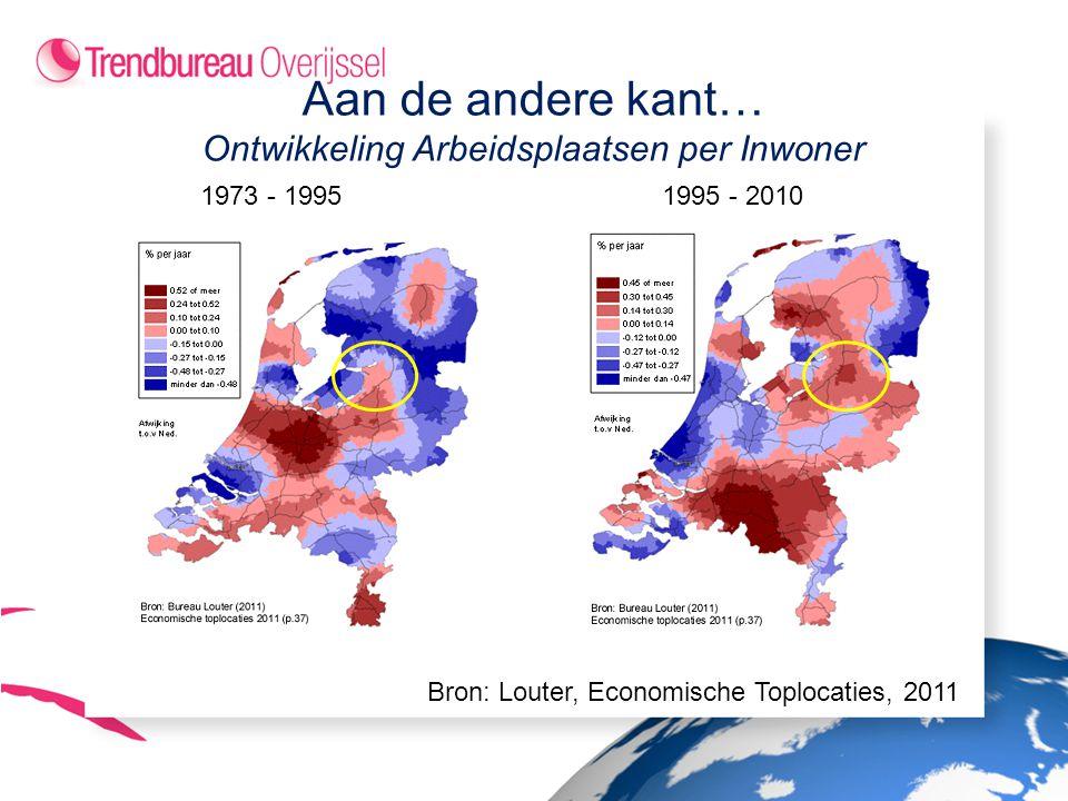 Aan de andere kant… Ontwikkeling Arbeidsplaatsen per Inwoner 1995 - 20101973 - 1995 Bron: Louter, Economische Toplocaties, 2011