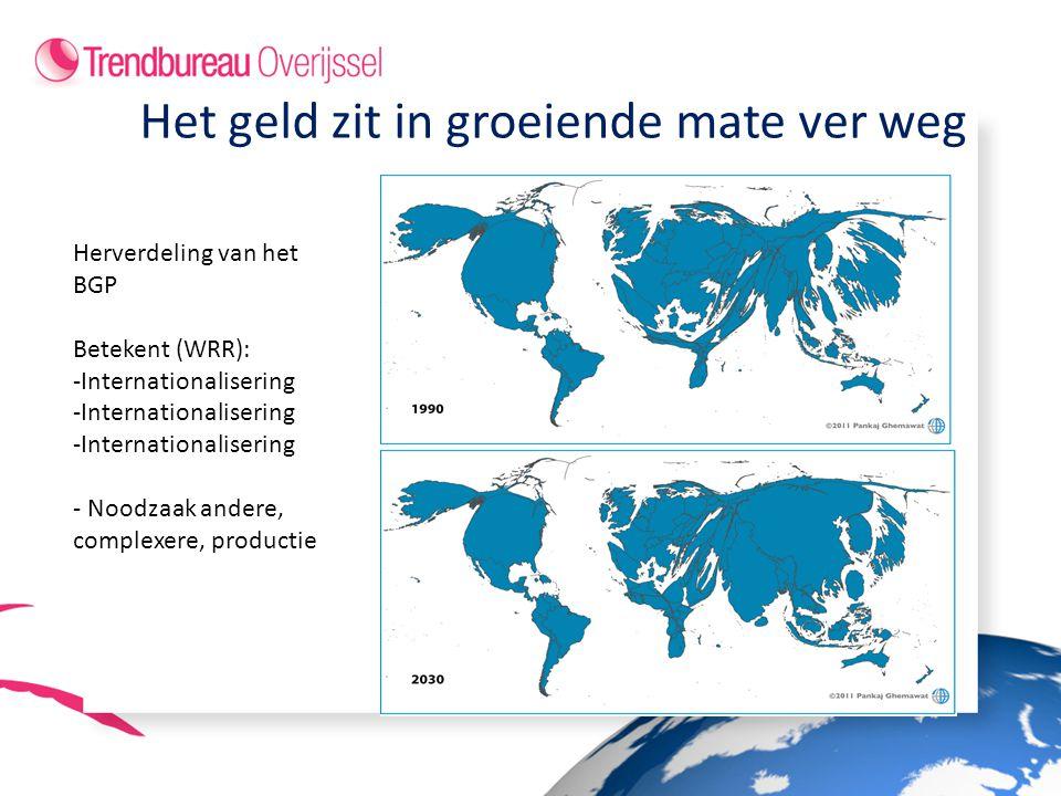 Herverdeling van het BGP Betekent (WRR): -Internationalisering - Noodzaak andere, complexere, productie Het geld zit in groeiende mate ver weg