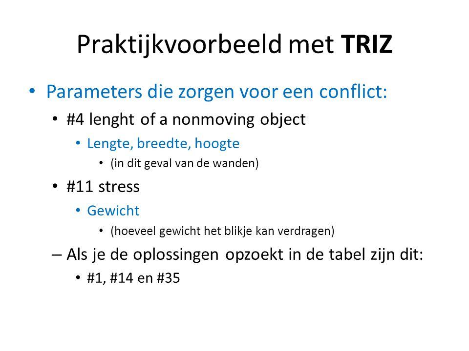 Praktijkvoorbeeld met TRIZ Parameters die zorgen voor een conflict: #4 lenght of a nonmoving object Lengte, breedte, hoogte (in dit geval van de wande