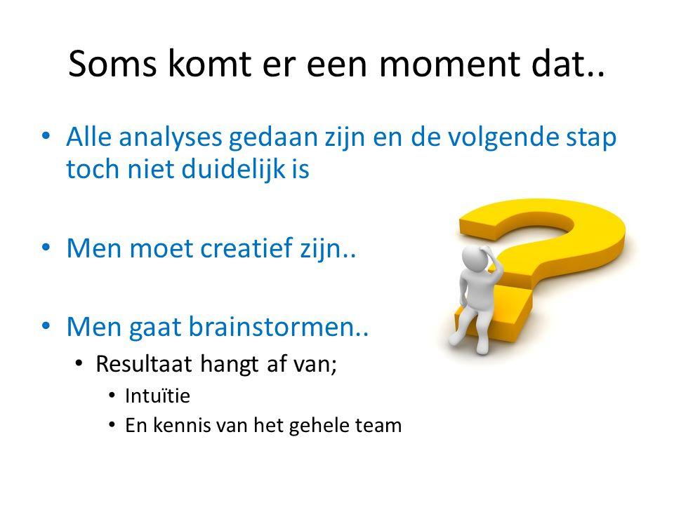 Soms komt er een moment dat.. Alle analyses gedaan zijn en de volgende stap toch niet duidelijk is Men moet creatief zijn.. Men gaat brainstormen.. Re