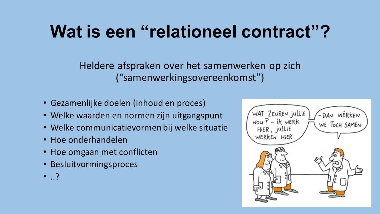 """Wat is een """"relationeel contract""""? Heldere afspraken over het samenwerken op zich (""""samenwerkingsovereenkomst"""") Gezamenlijke doelen (inhoud en proces)"""