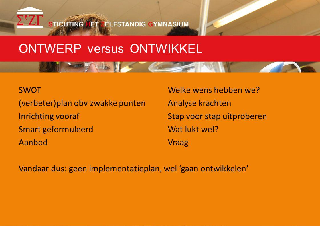 ONTWERP versus ONTWIKKEL SWOTWelke wens hebben we? (verbeter)plan obv zwakke puntenAnalyse krachten Inrichting voorafStap voor stap uitproberen Smart