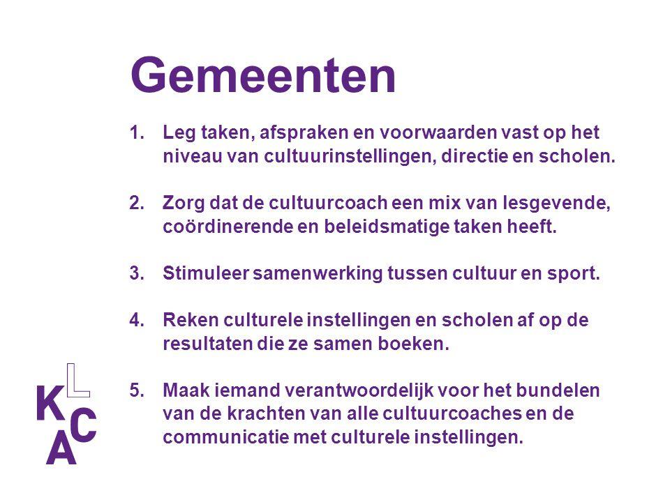 Gemeenten 1.Leg taken, afspraken en voorwaarden vast op het niveau van cultuurinstellingen, directie en scholen. 2.Zorg dat de cultuurcoach een mix va