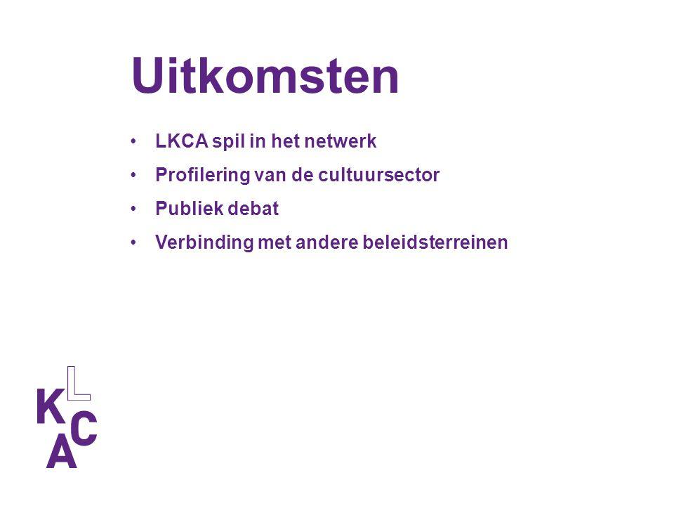Uitkomsten LKCA spil in het netwerk Profilering van de cultuursector Publiek debat Verbinding met andere beleidsterreinen