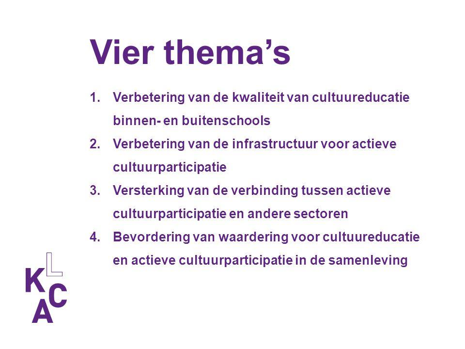 Vier thema's 1.Verbetering van de kwaliteit van cultuureducatie binnen- en buitenschools 2.Verbetering van de infrastructuur voor actieve cultuurparti