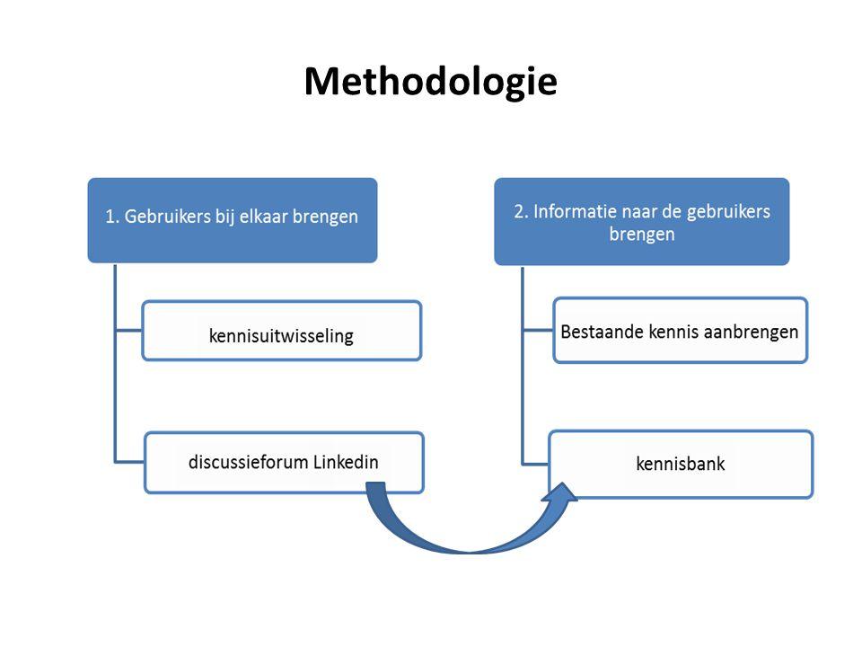 Doel kennisbank Veldwerk partners ondersteunen door inspirerende praktijken te verzamelen en te verspreiden – Prioritaire gebruikers : OCMW's – praktijken direct gerelateerd aan missie PODMI – Wat werkt in een bepaalde context .