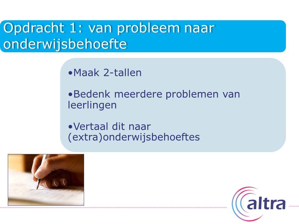 Opdracht 1: van probleem naar onderwijsbehoefte Maak 2-tallen Bedenk meerdere problemen van leerlingen Vertaal dit naar (extra)onderwijsbehoeftes