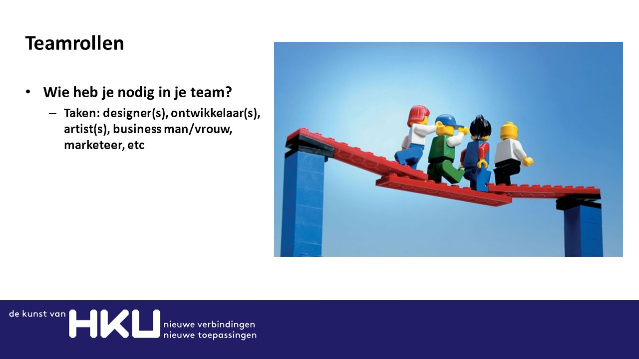 Teamrollen Wie heb je nodig in je team.