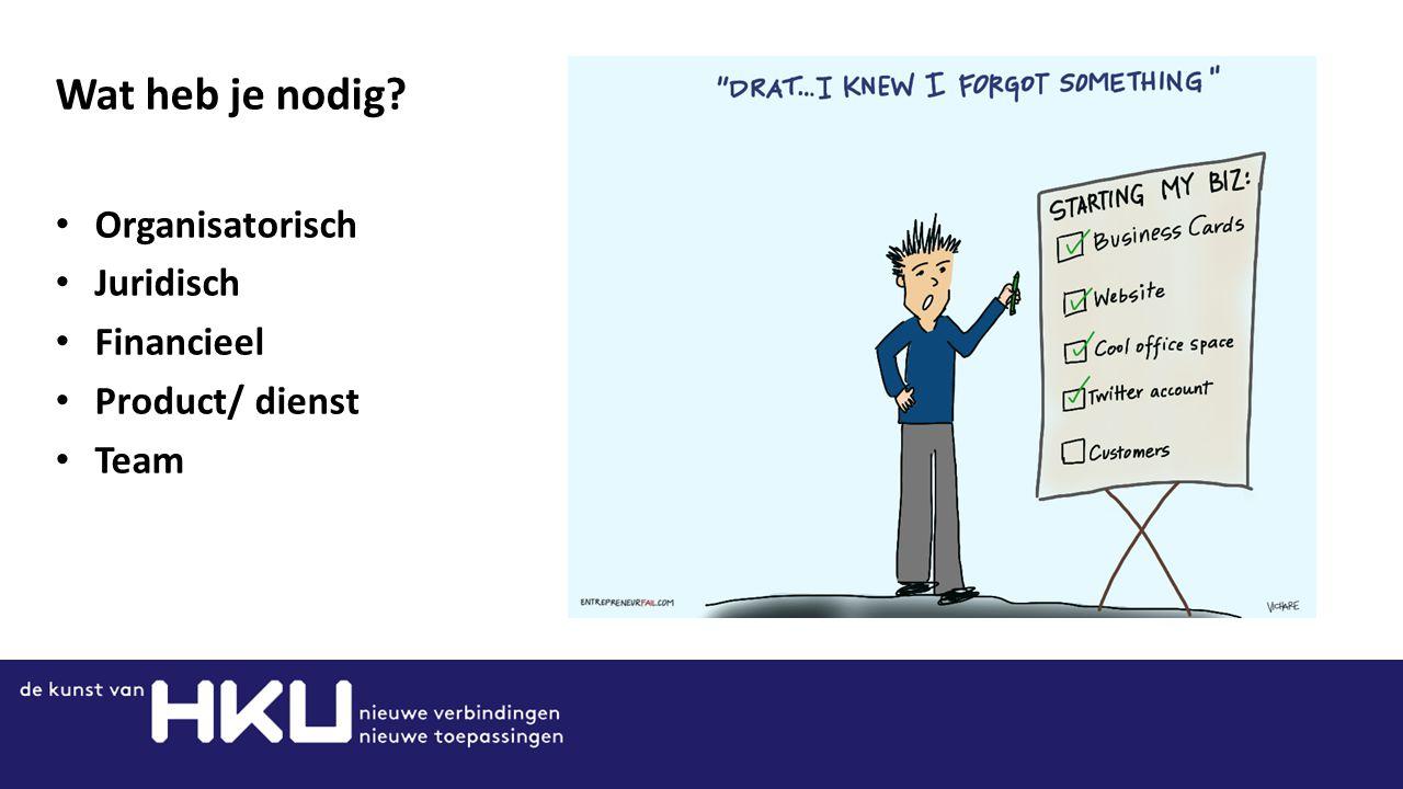 Wat heb je nodig? Organisatorisch Juridisch Financieel Product/ dienst Team