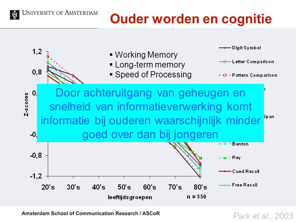 Ouder worden en cognitie  Working Memory  Long-term memory  Speed of Processing Park et al., 2003 Door achteruitgang van geheugen en snelheid van informatieverwerking komt informatie bij ouderen waarschijnlijk minder goed over dan bij jongeren