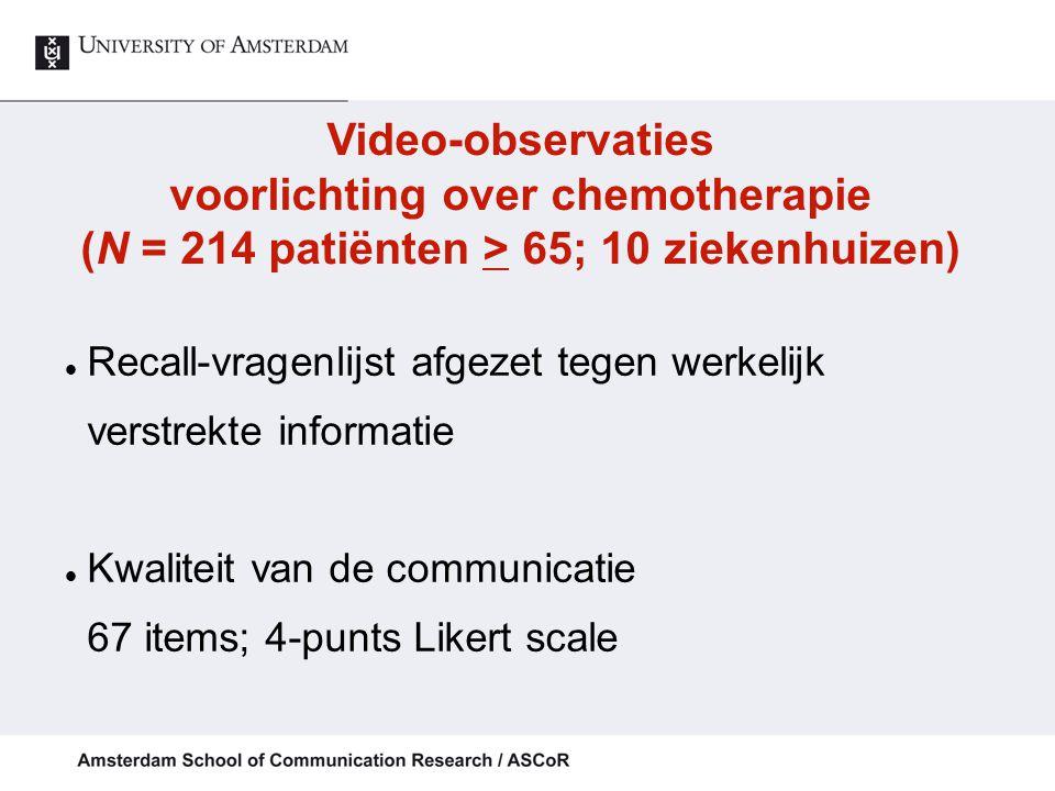 Video-observaties voorlichting over chemotherapie (N = 214 patiënten > 65; 10 ziekenhuizen) Recall-vragenlijst afgezet tegen werkelijk verstrekte informatie Kwaliteit van de communicatie 67 items; 4-punts Likert scale
