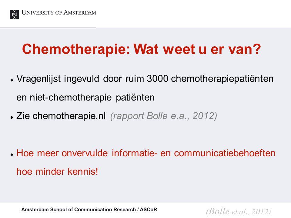 Chemotherapie: Wat weet u er van.
