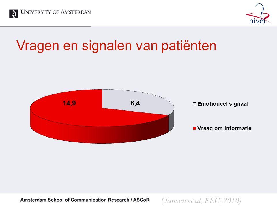 Vragen en signalen van patiënten 6,414,9 ( Jansen et al, PEC, 2010)